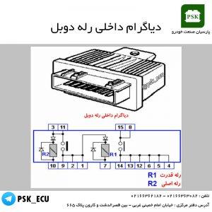 آموزش تعمیرات ecu - دیاگرام داخلی رله دوبل