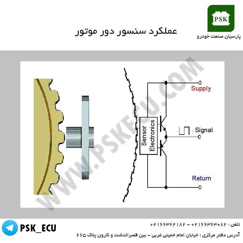 عملکرد سنسور دور موتور | آموزش تعمیرات ECU