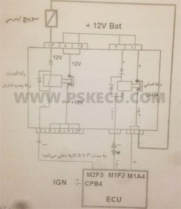 آموزش تعمیرات ecu - قطعات الکترونیکی ecu